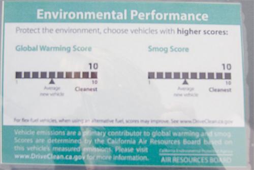 environmentalperformance1